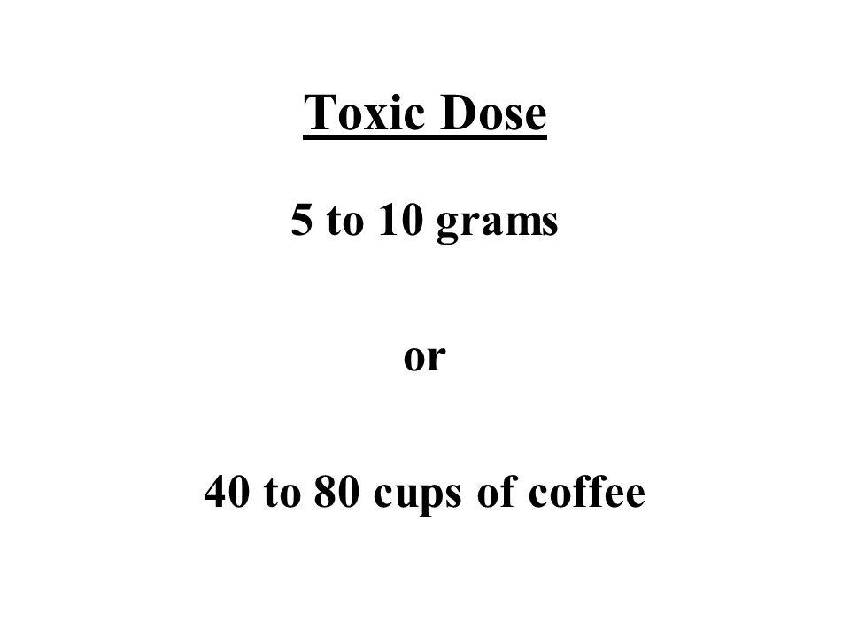 Doses Coffee100 mgs Coke45.6 mgs Jolt72 mgs NoDoz100 mg per tab Excedrin65 mg per tab Aqua Ban100 mg per tab Dristan16 mg per tab