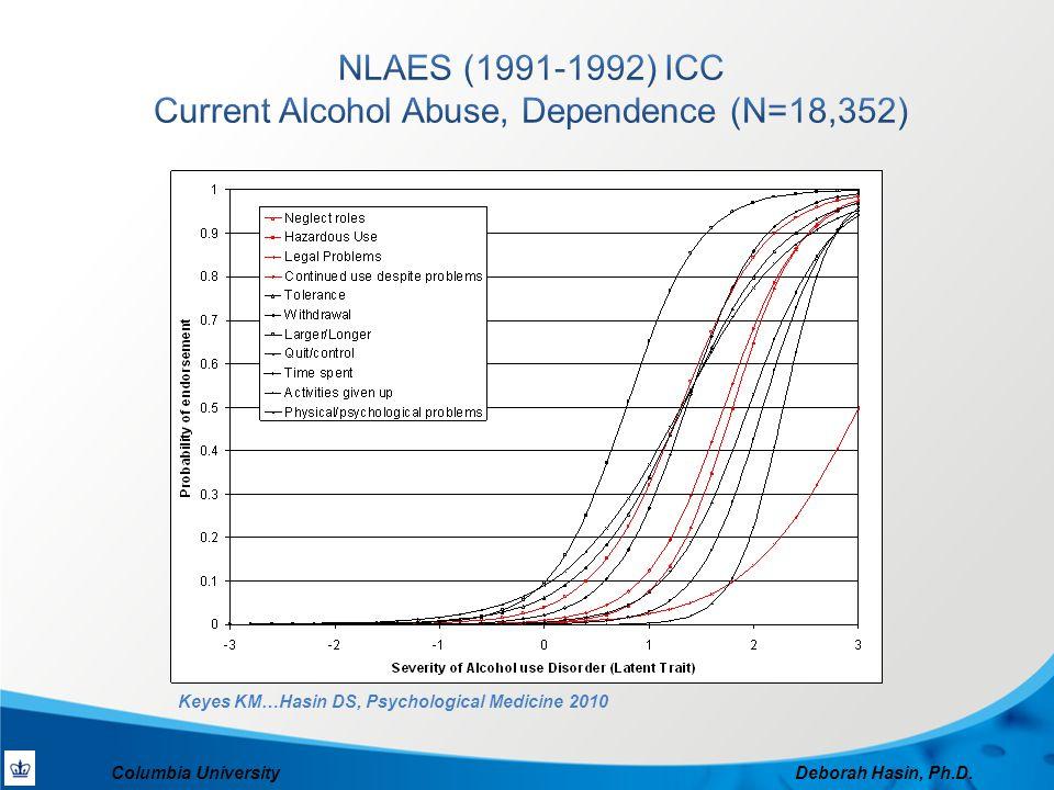 Keyes KM…Hasin DS, Psychological Medicine 2010 Columbia University Deborah Hasin, Ph.D.