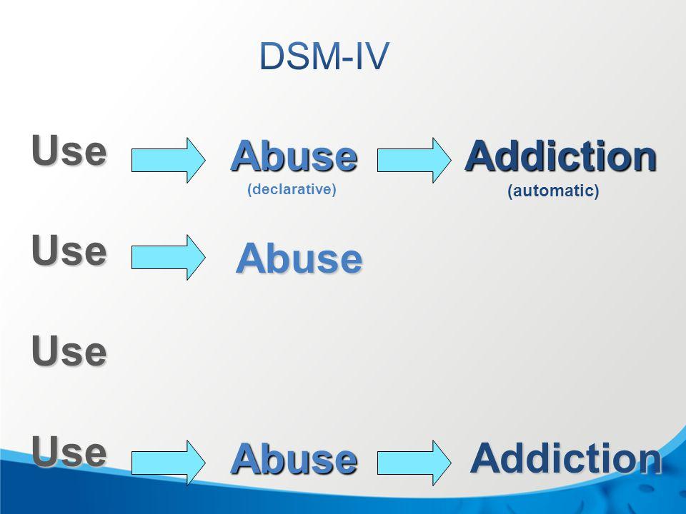 Use Use Use Use Abuse (declarative) Abuse Addiction (automatic) Abuse Addiction