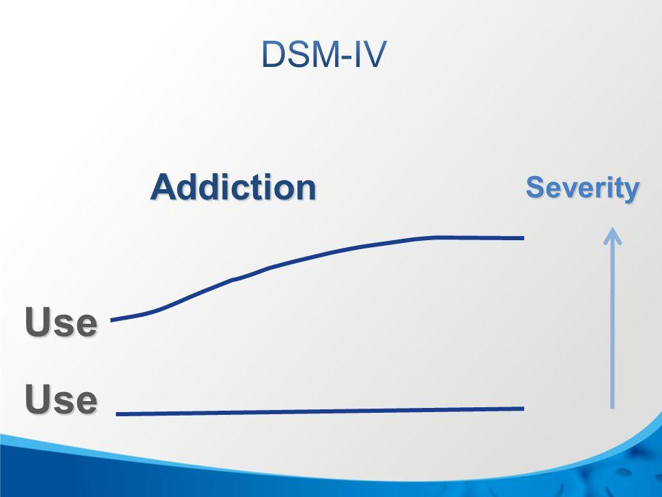 Use Use Addiction Severity