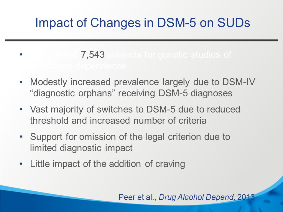 Impact of Changes in DSM-5 on SUDs Interviewed 7,543 subjects for genetic studies of substance dependence Modestly increased prevalence largely due to