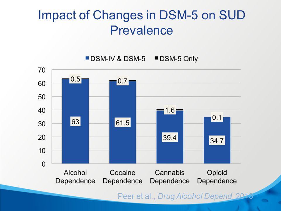 Impact of Changes in DSM-5 on SUD Prevalence Peer et al., Drug Alcohol Depend, 2013