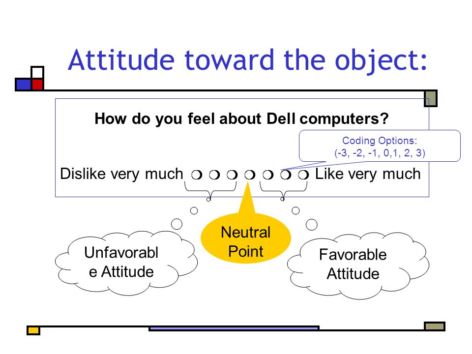 Attitude toward the object: How do you feel about Dell computers.