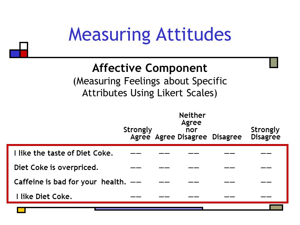 Affective Component (Measuring Feelings about Specific Attributes Using Likert Scales) Neither Agree Strongly nor Strongly Agree Agree Disagree Disagree Disagree I like the taste of Diet Coke.
