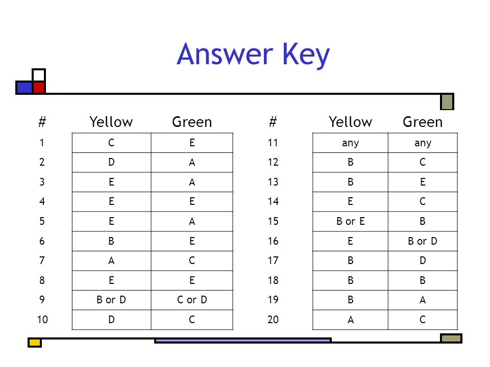 Answer Key #YellowGreen#YellowGreen 1CE11any 2DA12BC 3EA13BE 4EE14EC 5EA15B or EB 6BE16EB or D 7AC17BD 8EE18BB 9B or DC or D19BA 10DC20AC