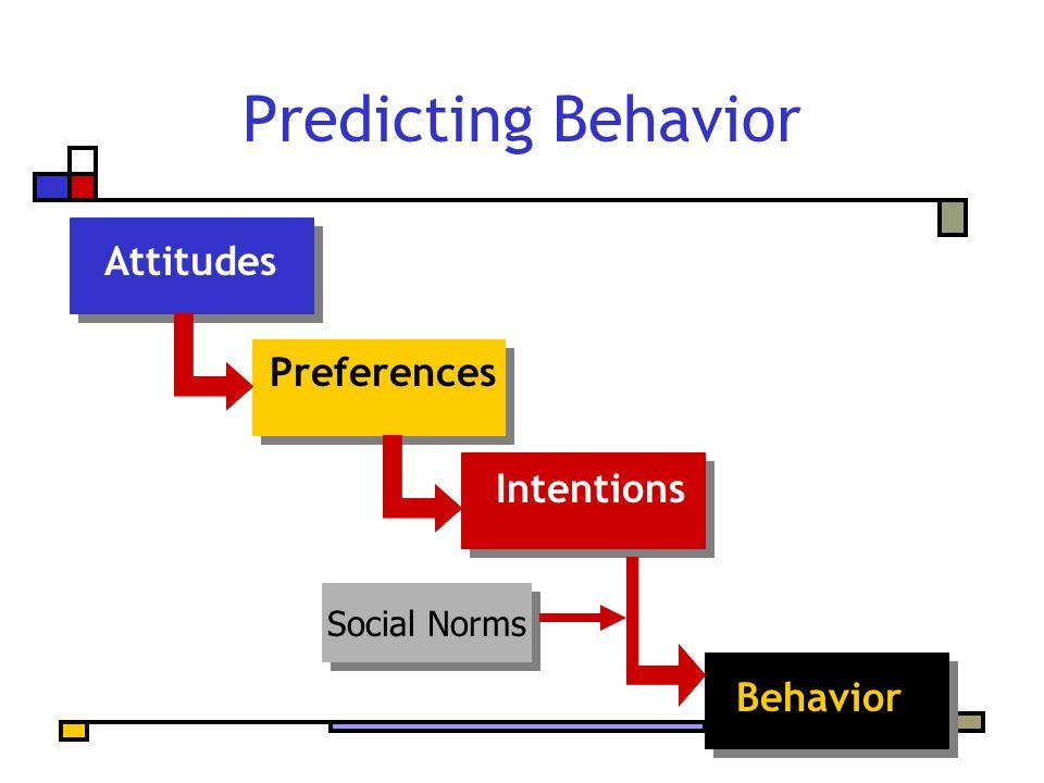 Predicting Behavior Attitudes Preferences Intentions Behavior Social Norms