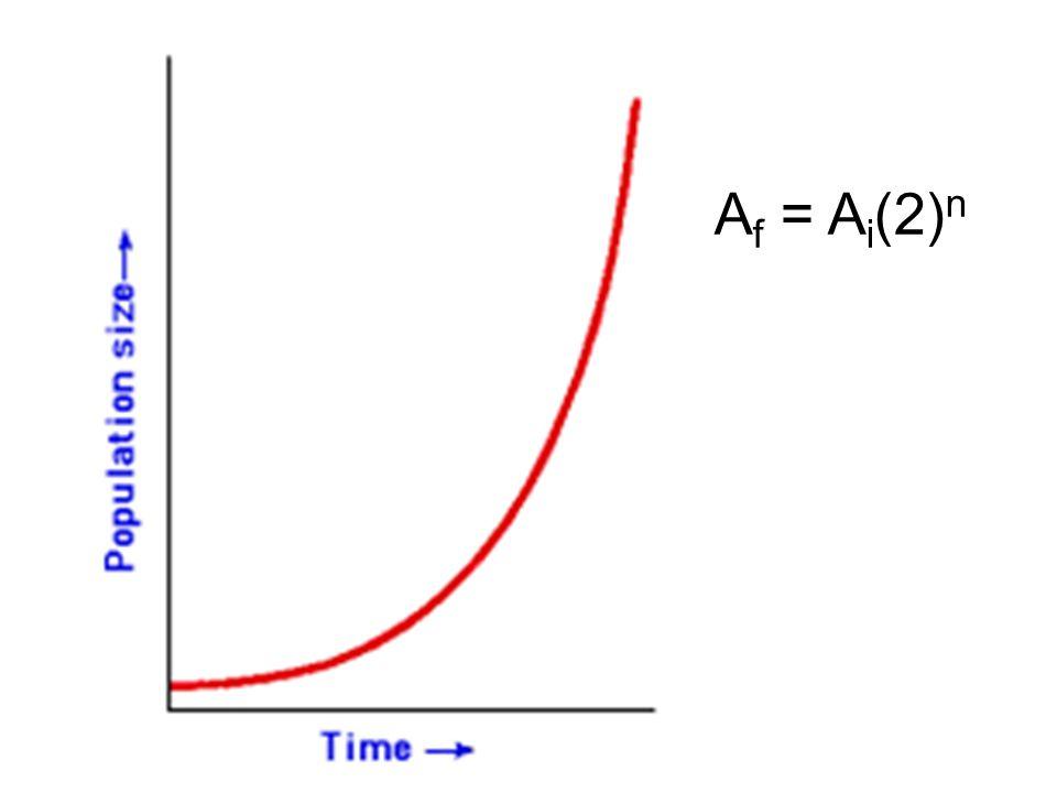 A f = A i (2) n
