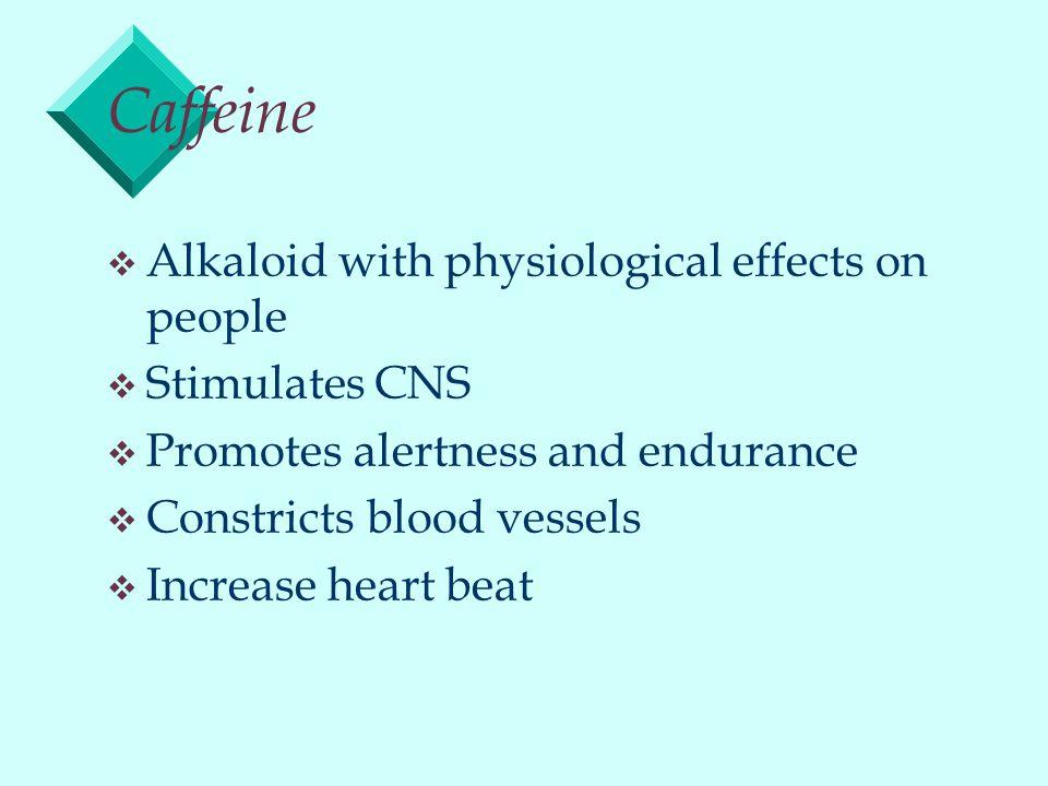 Caffeine Content of Common Products v v Drip coffee...115 mg v v Tea..................40 mg v v Cocoa..............13 mg v v Coca Cola.......46 mg v v Diet Coke.......46 mg v v Dr.