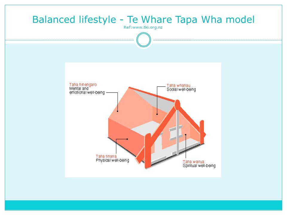 Balanced lifestyle - Te Whare Tapa Wha model Ref:www.tki.org.nz