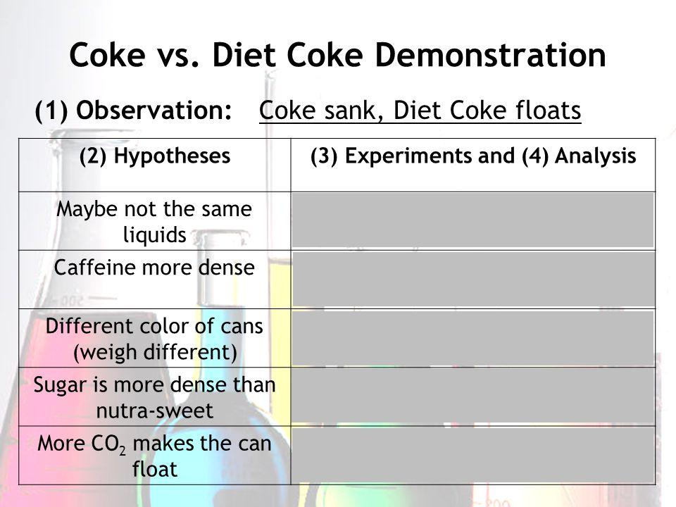 Coke vs.