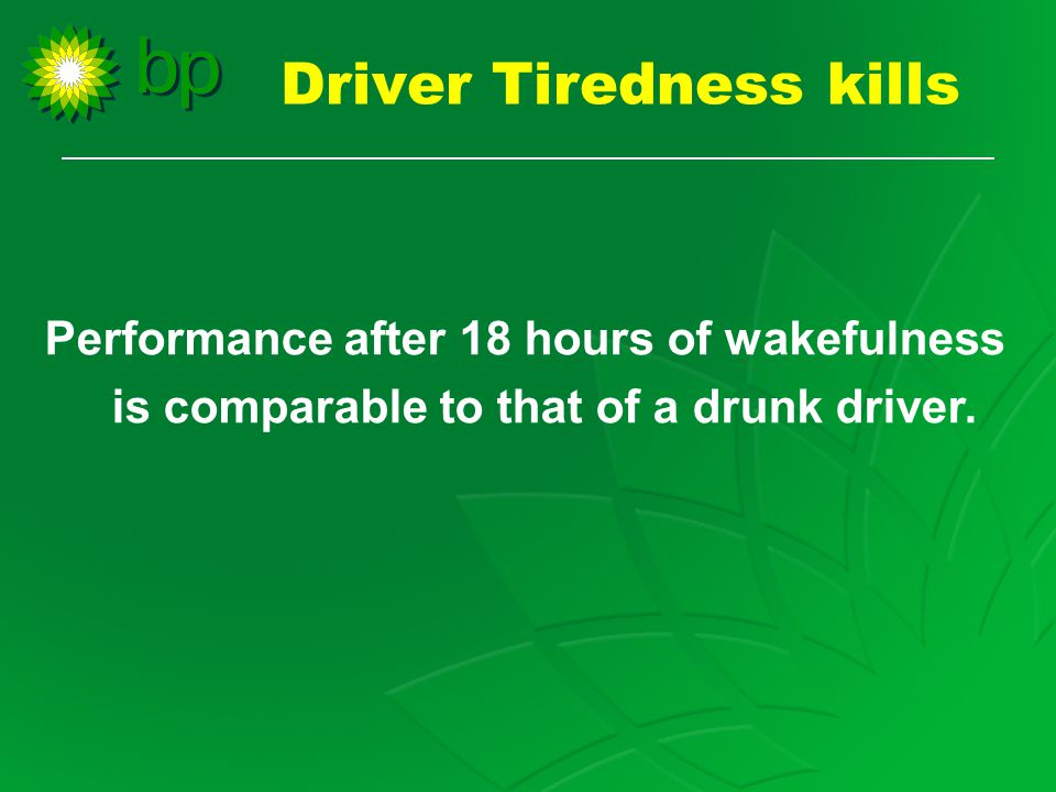 Performance after 18 hours of wakefulness is comparable to that of a drunk driver.