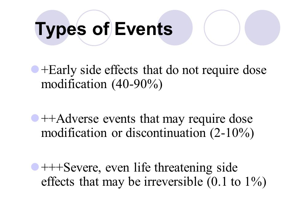 Ways to Deal with Side Effects Dose Reduction Addition of other medications Changes in daily habits (diet, rest) Stop HCV treatment