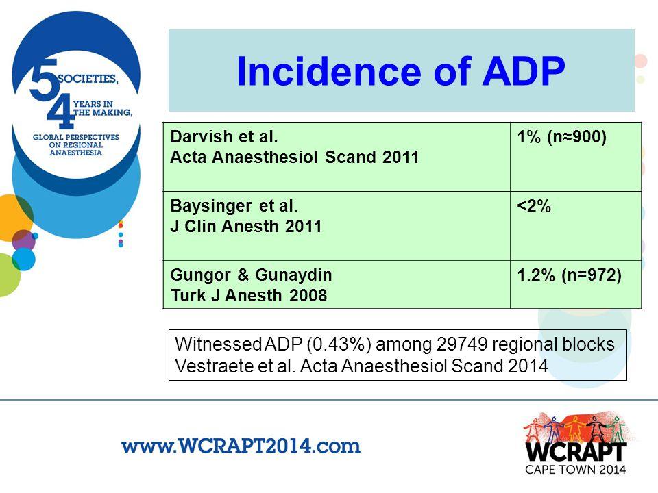 Incidence of ADP Darvish et al. Acta Anaesthesiol Scand 2011 1% (n≈900) Baysinger et al.