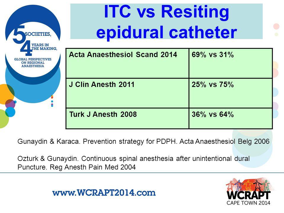 ITC vs Resiting epidural catheter Acta Anaesthesiol Scand 201469% vs 31% J Clin Anesth 201125% vs 75% Turk J Anesth 200836% vs 64% Gunaydin & Karaca.