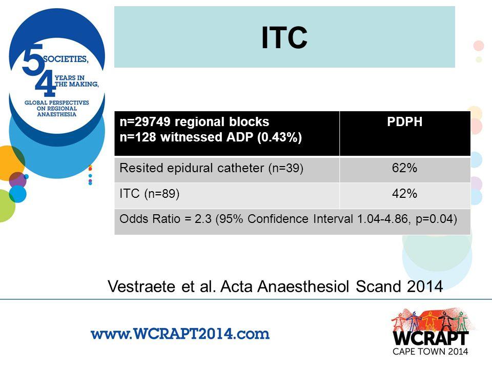 ITC n=29749 regional blocks n=128 witnessed ADP (0.43%) PDPH Resited epidural catheter ( n=39) 62% ITC ( n=89 )42% Odds Ratio = 2.3 (95% Confidence Interval 1.04-4.86, p=0.04) Vestraete et al.