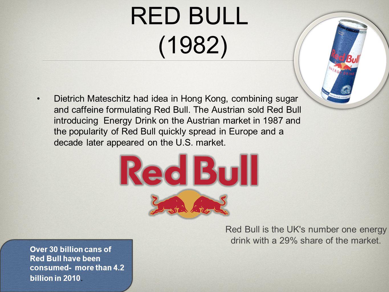 POWERADE 1988 Powerade is a creation by the Coca-Cola company.