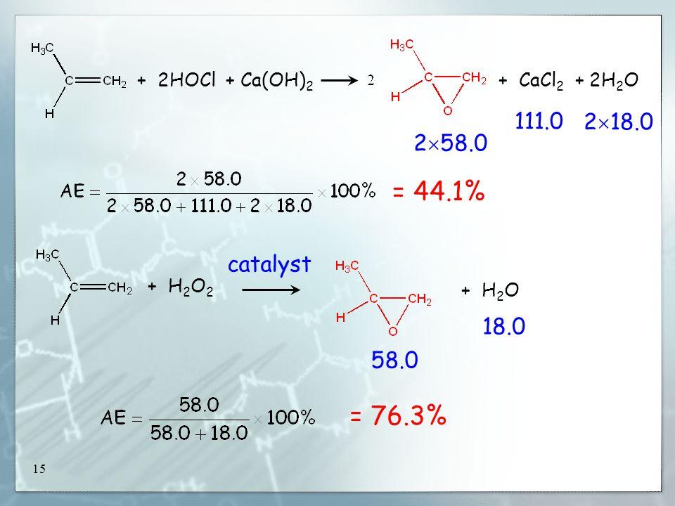15 + 2HOCl + Ca(OH) 2 + CaCl 2 + 2H 2 O + H 2 O 2 catalyst + H 2 O 2  58.0 111.02  18.0 58.0 18.0 = 44.1% = 76.3%