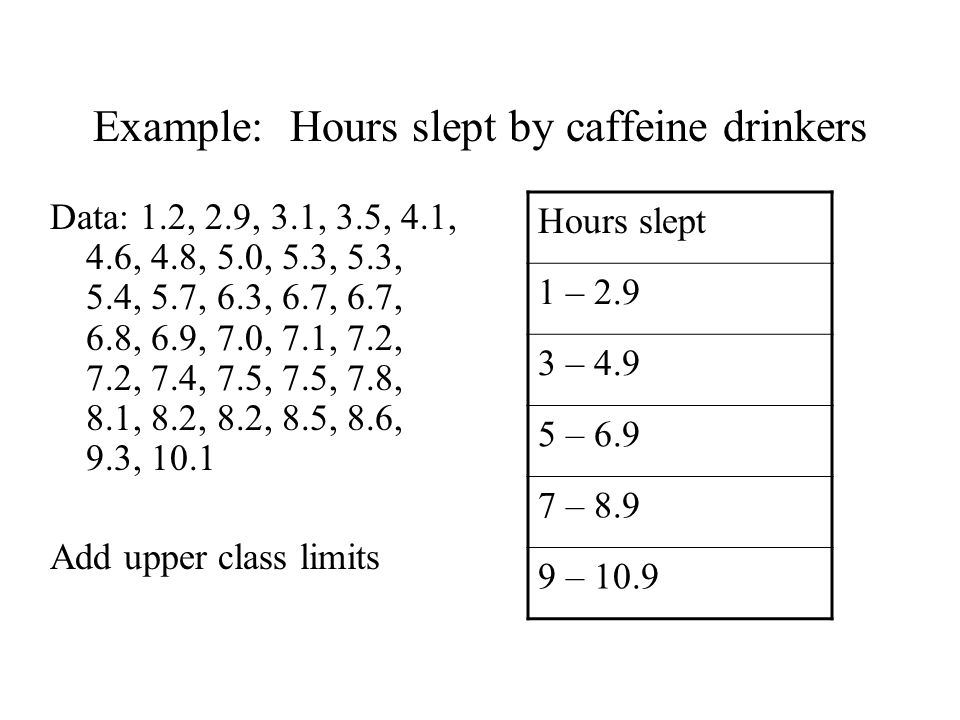 Example: Hours slept by caffeine drinkers Data: 1.2, 2.9, 3.1, 3.5, 4.1, 4.6, 4.8, 5.0, 5.3, 5.3, 5.4, 5.7, 6.3, 6.7, 6.7, 6.8, 6.9, 7.0, 7.1, 7.2, 7.2, 7.4, 7.5, 7.5, 7.8, 8.1, 8.2, 8.2, 8.5, 8.6, 9.3, 10.1 Add upper class limits Hours slept 1 – 2.9 3 – 4.9 5 – 6.9 7 – 8.9 9 – 10.9
