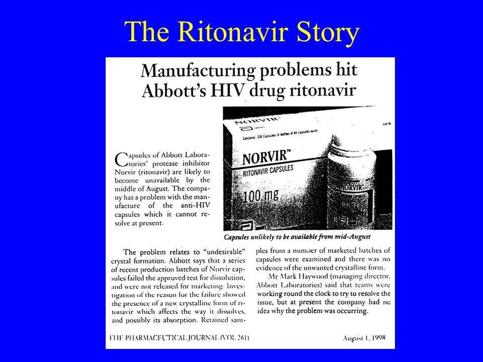 The Ritonavir Story