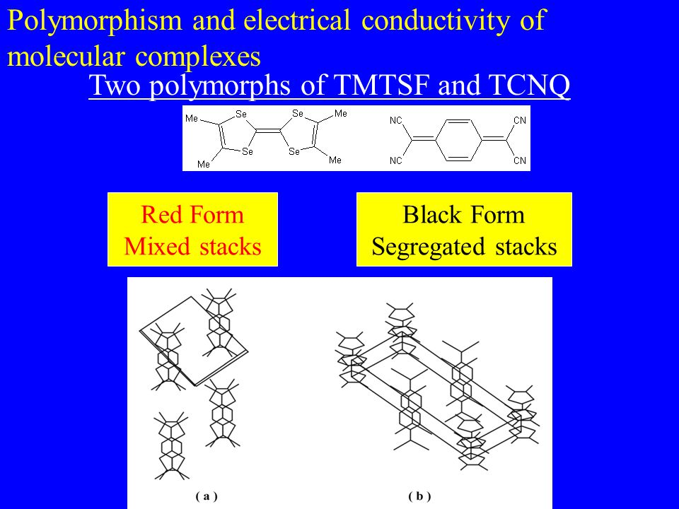 Polymorphism and electrical conductivity of molecular complexes Two polymorphs of TMTSF and TCNQ Red Form Mixed stacks Black Form Segregated stacks