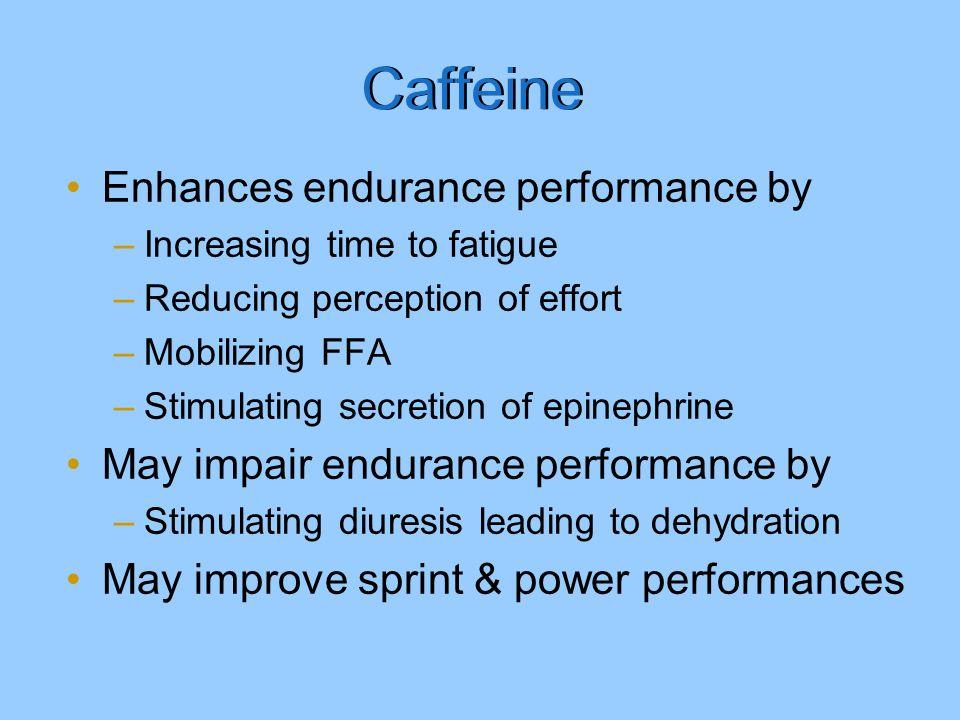 Caffeine Enhances endurance performance by –Increasing time to fatigue –Reducing perception of effort –Mobilizing FFA –Stimulating secretion of epinep