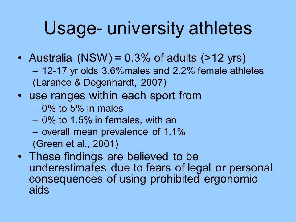Usage- university athletes Australia (NSW) = 0.3% of adults (>12 yrs) –12-17 yr olds 3.6%males and 2.2% female athletes (Larance & Degenhardt, 2007) u
