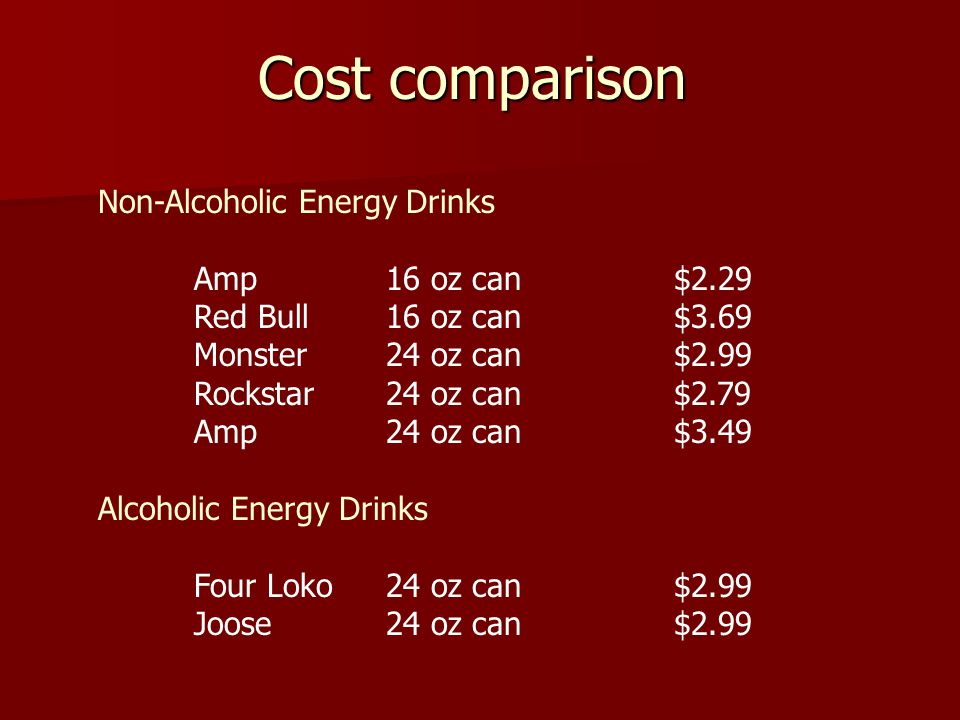 Cost comparison Non-Alcoholic Energy Drinks Amp16 oz can$2.29 Red Bull16 oz can$3.69 Monster24 oz can$2.99 Rockstar24 oz can$2.79 Amp24 oz can$3.49 Alcoholic Energy Drinks Four Loko24 oz can$2.99 Joose24 oz can$2.99
