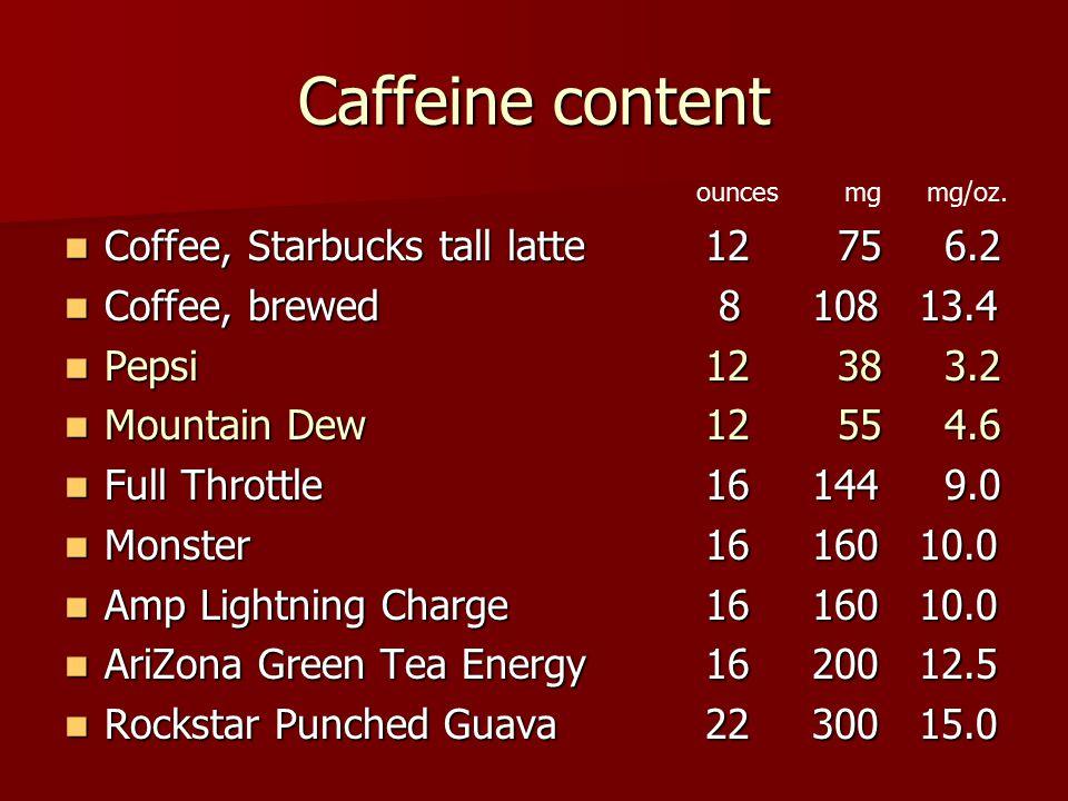 Caffeine content Coffee, Starbucks tall latte12 75 6.2 Coffee, Starbucks tall latte12 75 6.2 Coffee, brewed 810813.4 Coffee, brewed 810813.4 Pepsi12 38 3.2 Pepsi12 38 3.2 Mountain Dew12 55 4.6 Mountain Dew12 55 4.6 Full Throttle16144 9.0 Full Throttle16144 9.0 Monster1616010.0 Monster1616010.0 Amp Lightning Charge16 16010.0 Amp Lightning Charge16 16010.0 AriZona Green Tea Energy1620012.5 AriZona Green Tea Energy1620012.5 Rockstar Punched Guava22300 15.0 Rockstar Punched Guava22300 15.0 ounces mg mg/oz.