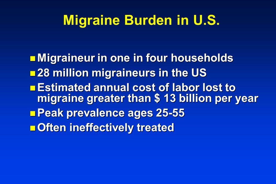 Migraine Burden in U.S.