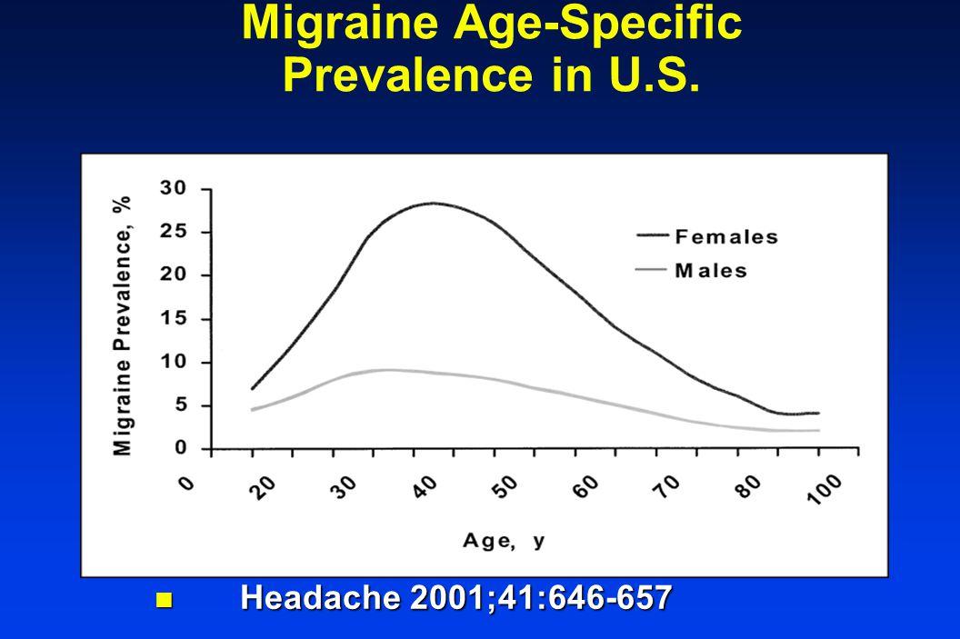Migraine Age-Specific Prevalence in U.S. n Headache 2001;41:646-657