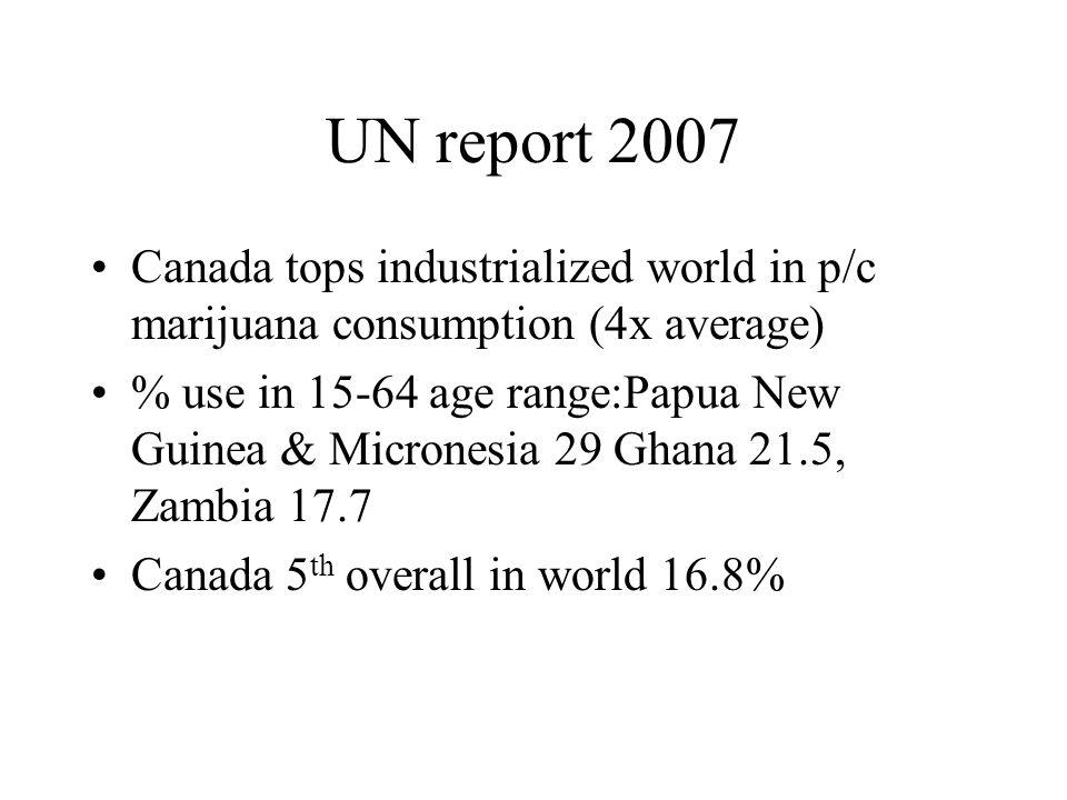UN report 2007 Canada tops industrialized world in p/c marijuana consumption (4x average) % use in 15-64 age range:Papua New Guinea & Micronesia 29 Ghana 21.5, Zambia 17.7 Canada 5 th overall in world 16.8%