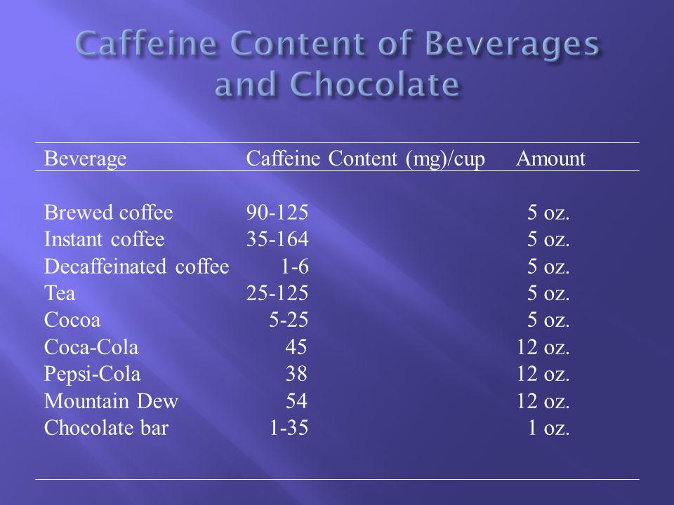 BeverageCaffeine Content (mg)/cupAmount Brewed coffee90-125 5 oz. Instant coffee35-164 5 oz. Decaffeinated coffee 1-6 5 oz. Tea25-125 5 oz. Cocoa 5-25