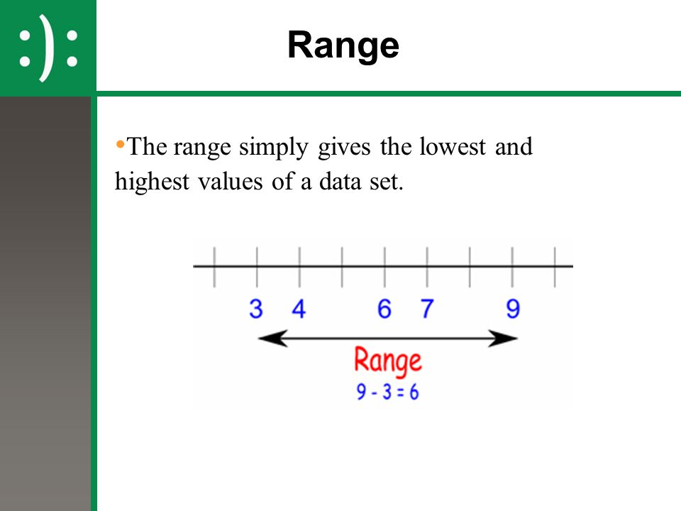 Range The range simply gives the lowest and highest values of a data set.
