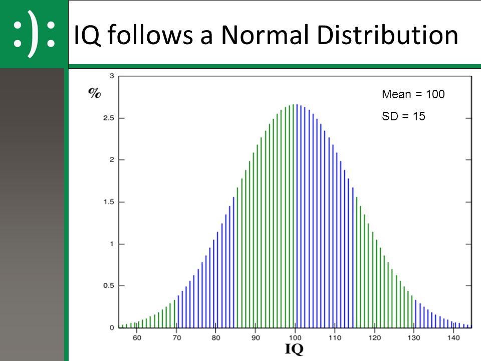 IQ follows a Normal Distribution Mean = 100 SD = 15