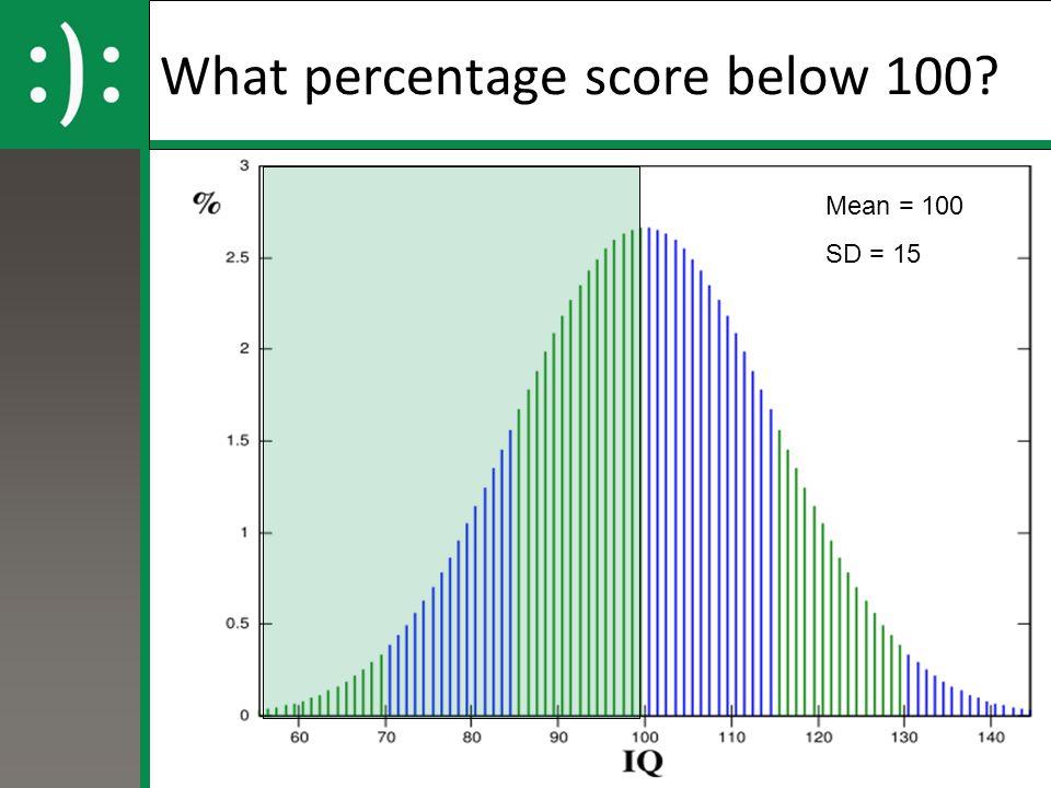 What percentage score below 100? Mean = 100 SD = 15