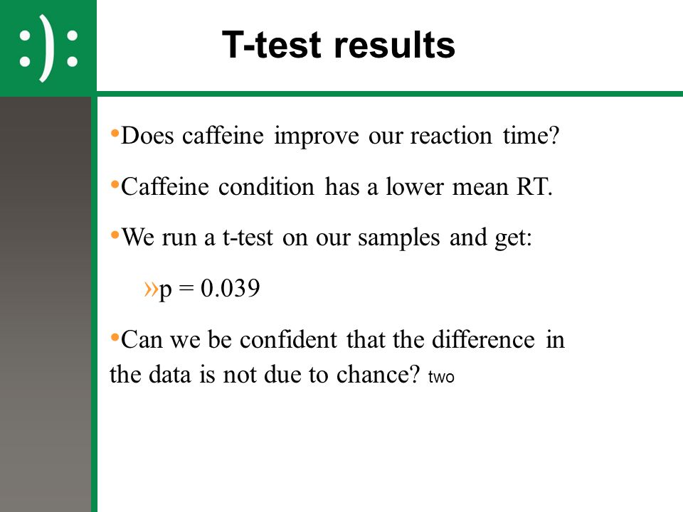 T-test results Does caffeine improve our reaction time? Caffeine condition has a lower mean RT. We run a t-test on our samples and get: » p = 0.039 Ca
