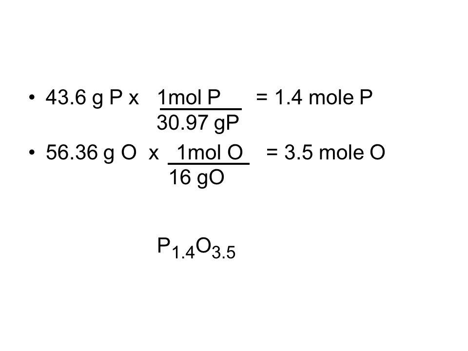 43.6 g P x 1mol P = 1.4 mole P 30.97 gP 56.36 g O x 1mol O = 3.5 mole O 16 gO P 1.4 O 3.5