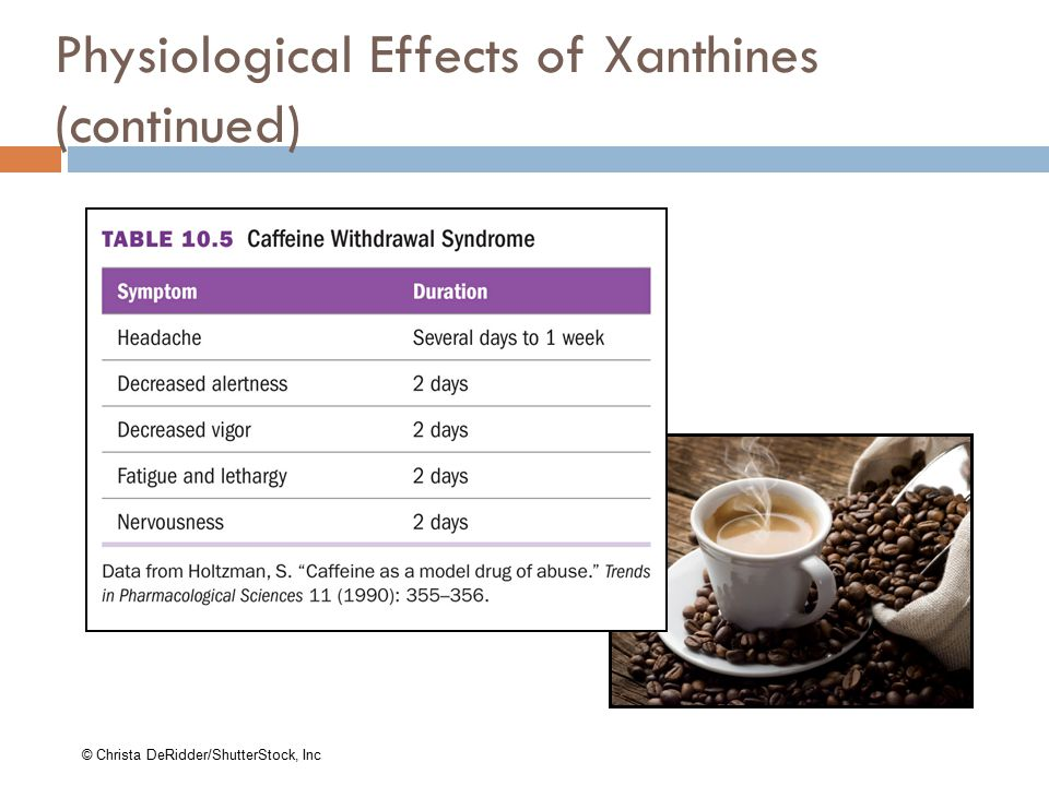 Physiological Effects of Xanthines (continued) © Christa DeRidder/ShutterStock, Inc