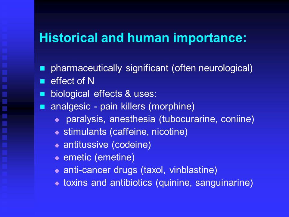Historical and human importance: pharmaceutically significant (often neurological) effect of N biological effects & uses: analgesic - pain killers (morphine)   paralysis, anesthesia (tubocurarine, coniine)   stimulants (caffeine, nicotine)   antitussive (codeine)   emetic (emetine)   anti-cancer drugs (taxol, vinblastine)   toxins and antibiotics (quinine, sanguinarine)