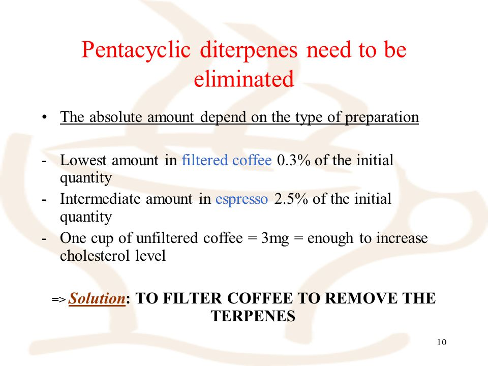 10 Pentacyclic diterpenes need to be eliminated The absolute amount depend on the type of preparation -Lowest amount in filtered coffee 0.3% of the initial quantity -Intermediate amount in espresso 2.5% of the initial quantity -One cup of unfiltered coffee = 3mg = enough to increase cholesterol level => Solution: TO FILTER COFFEE TO REMOVE THE TERPENES