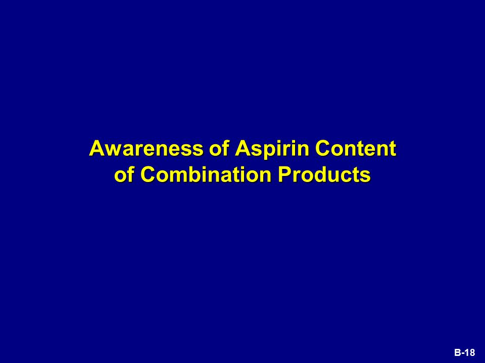 B-18 Awareness of Aspirin Content of Combination Products