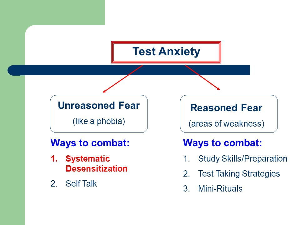 Test Anxiety Unreasoned Fear (like a phobia) Ways to combat: 1.