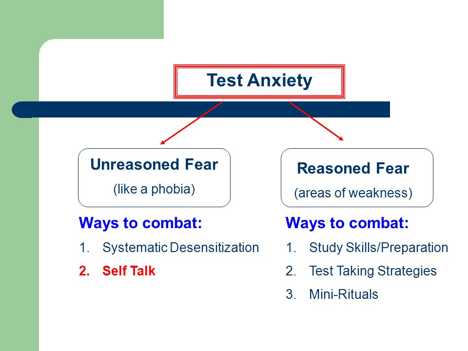 Test Anxiety Unreasoned Fear (like a phobia) Ways to combat: 1. Systematic Desensitization 2. Self Talk Reasoned Fear (areas of weakness) Ways to comb