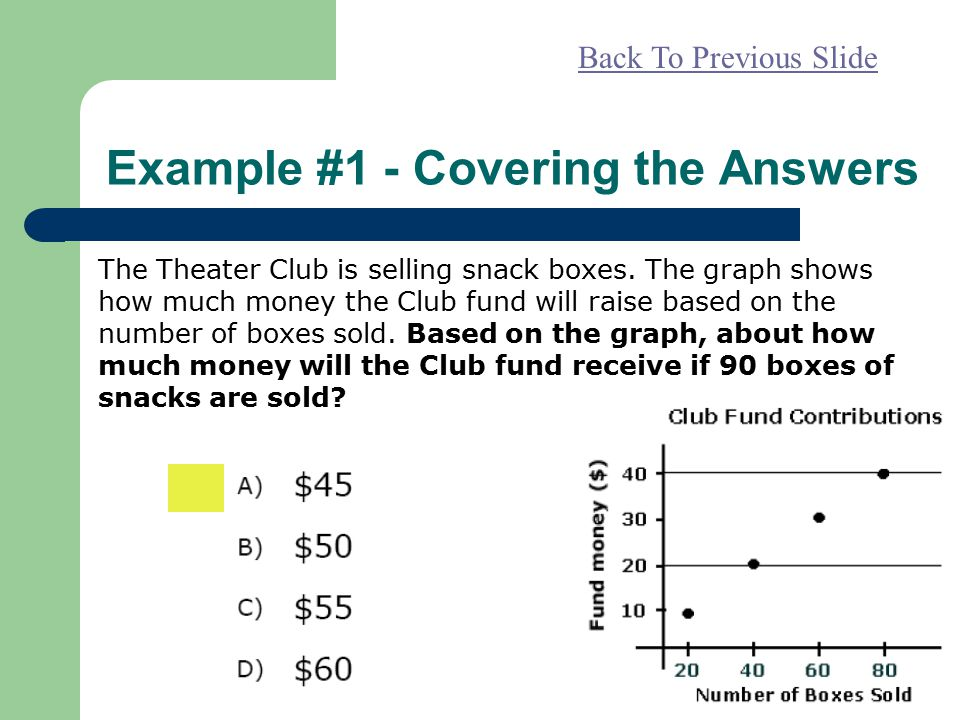 Example #1 - Covering the Answers Back To Previous Slide The Theater Club is selling snack boxes. The graph shows how much money the Club fund will ra