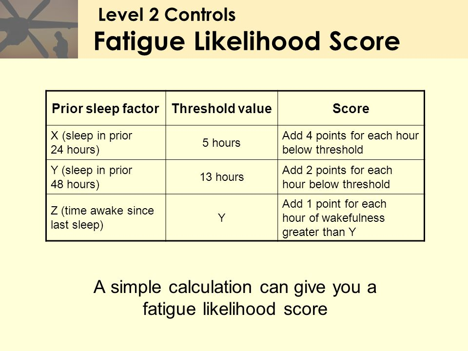 Level 2 Controls Fatigue Likelihood Score A simple calculation can give you a fatigue likelihood score Prior sleep factorThreshold valueScore X (sleep