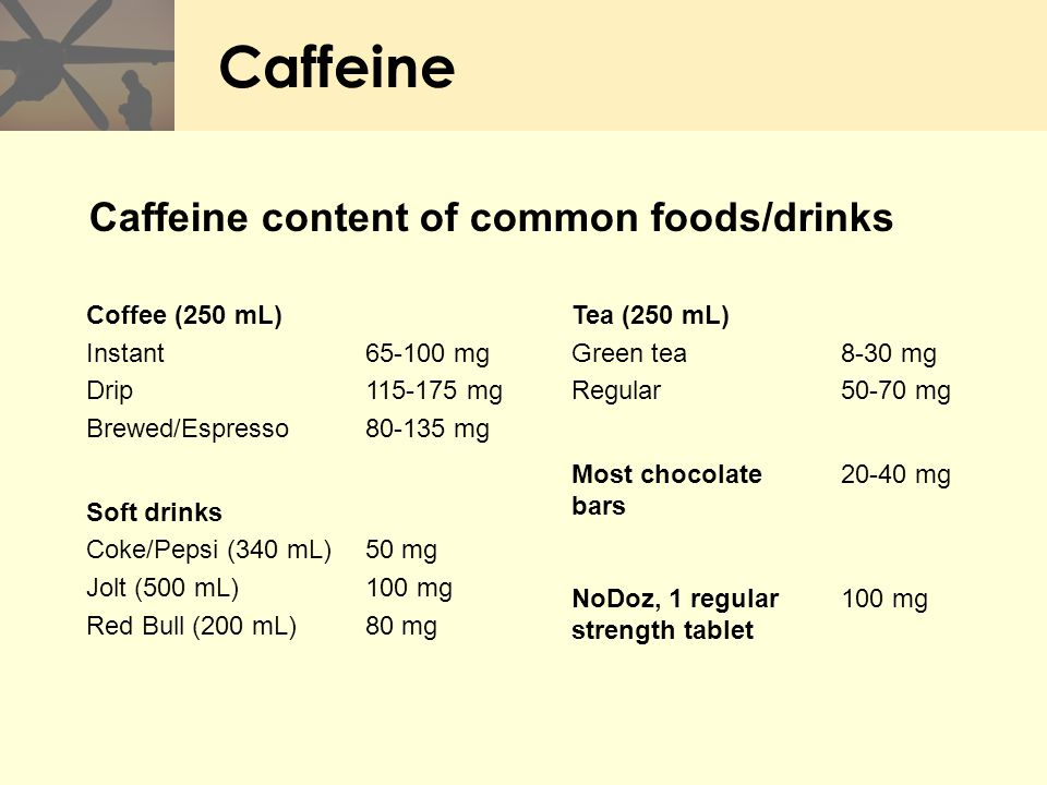 Caffeine 100 mgNoDoz, 1 regular strength tablet 20-40 mgMost chocolate bars 50 mg 100 mg 80 mg Soft drinks Coke/Pepsi (340 mL) Jolt (500 mL) Red Bull