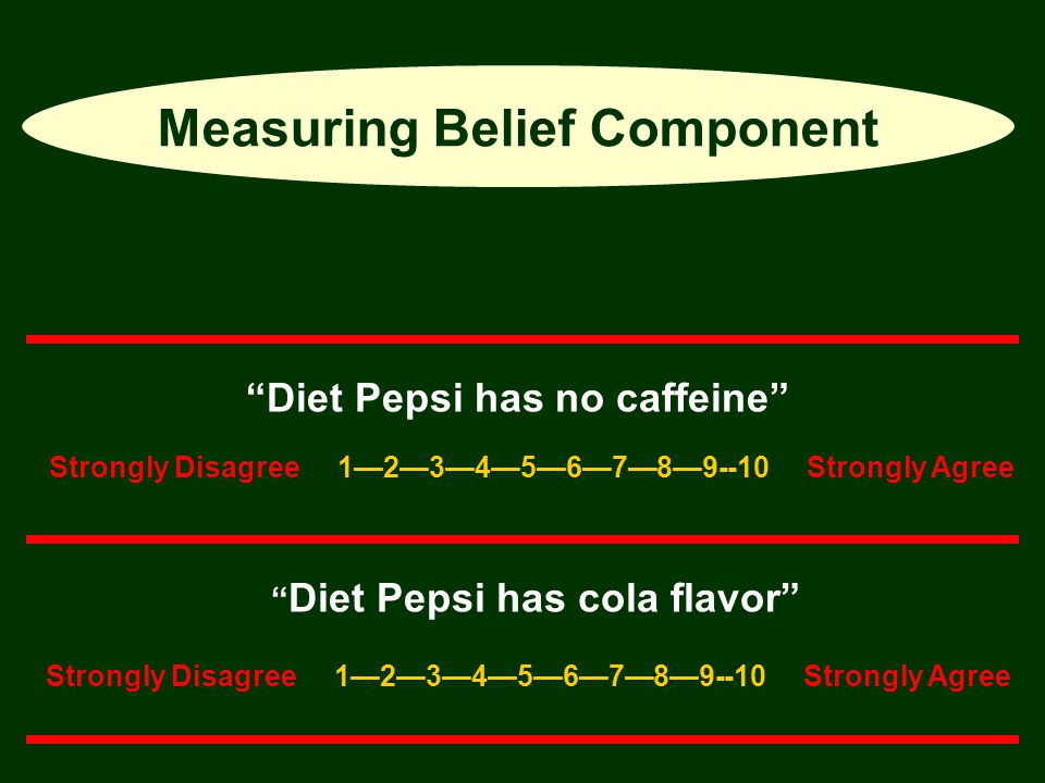 """Measuring Belief Component """"Diet Pepsi has no caffeine"""" """" Diet Pepsi has cola flavor"""" Strongly Disagree 1—2—3—4—5—6—7—8—9--10 Strongly Agree"""