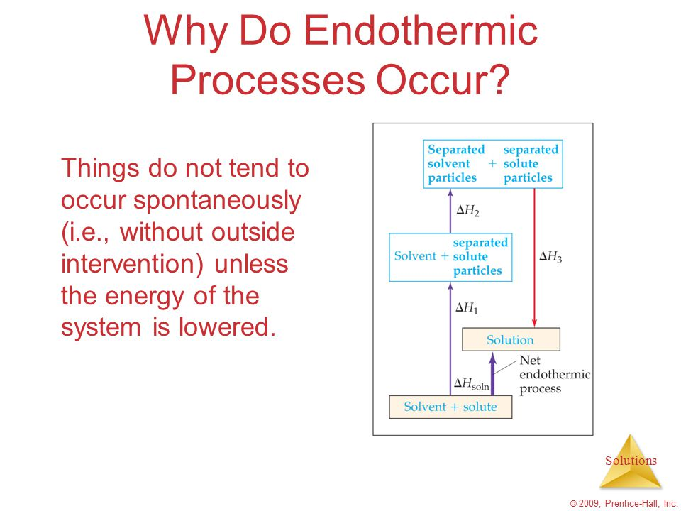 Solutions © 2009, Prentice-Hall, Inc. Why Do Endothermic Processes Occur? Things do not tend to occur spontaneously (i.e., without outside interventio