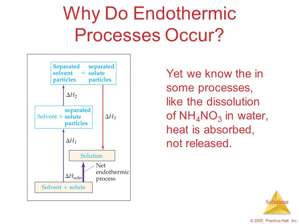 Solutions © 2009, Prentice-Hall, Inc. Why Do Endothermic Processes Occur? Yet we know the in some processes, like the dissolution of NH 4 NO 3 in wate