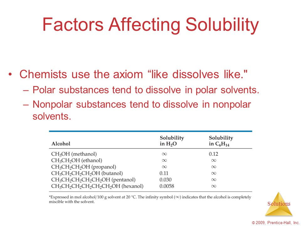 """Solutions © 2009, Prentice-Hall, Inc. Factors Affecting Solubility Chemists use the axiom """"like dissolves like."""